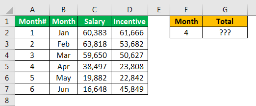 offset excel example 3.1
