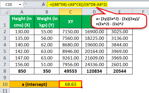 Regression Formula | Calculate Linear Regression Equation in Excel
