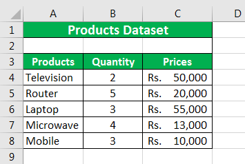 SUM Formula in Excel | Step by Step Guide to Use SUM Formula