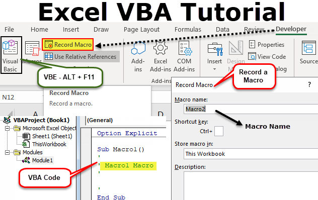 vba tutorial excel