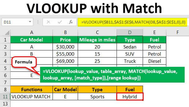 vlookup-with-match