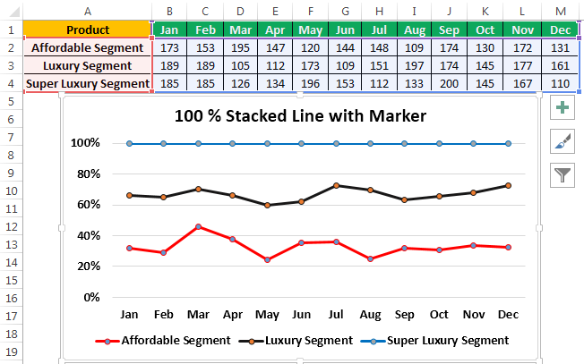 100% Stacked Line with Marker Example 5-1