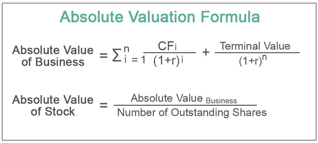 Absolute-Valuation-Formula