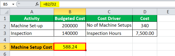 Activity Based Costing Formula Example1.1