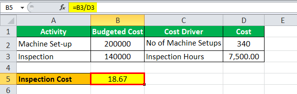 Activity Based Costing Formula Example1.2
