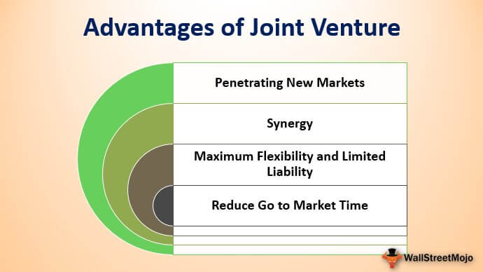 Advantages of Joint Venture