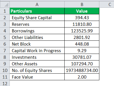 Assets Formula Example 2