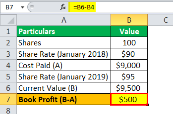 Book Profit Example 2