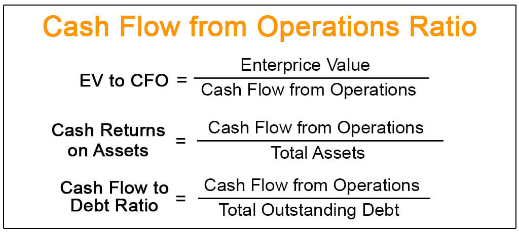 Cash Flow from Operations Ratio