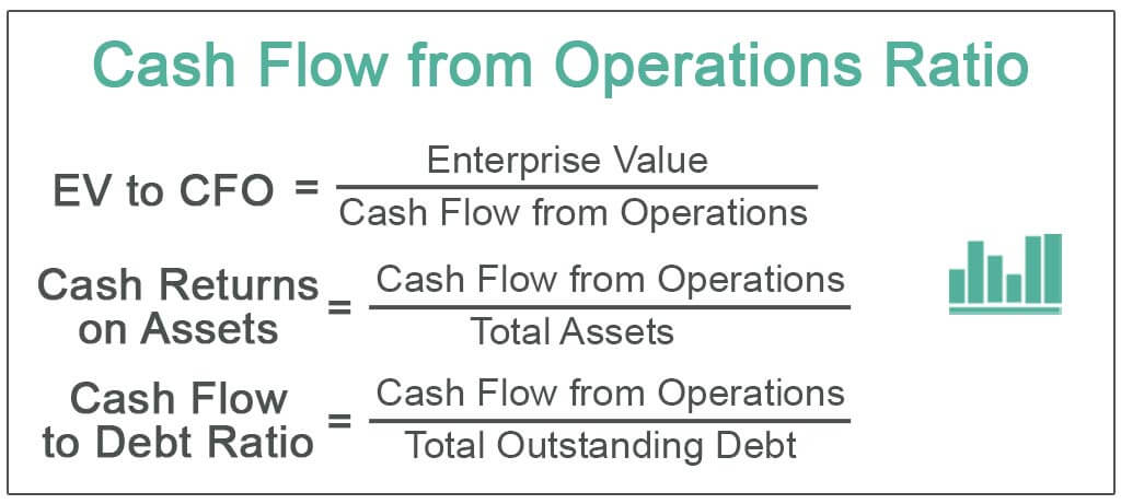 Cash-Flow-from-Operations-Ratio