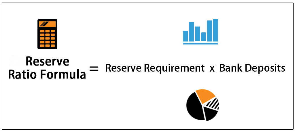 Cash-Reserve-Ratio-Formula