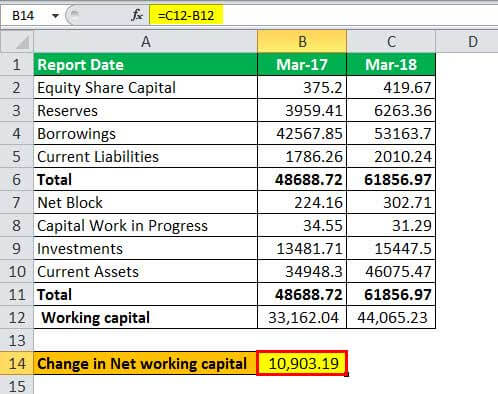 Change in Net Working Capital Formula | Calculation with Examples
