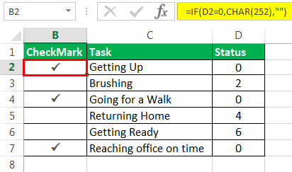 Check Mark in Excel (Char Function 2)