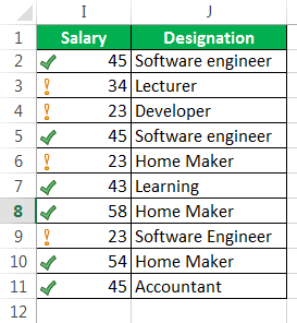 Check Mark in Excel Example 4
