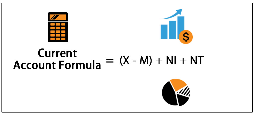 Current Account Formula