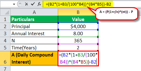 Daily Compound Interest Calculation 40001 8 3653652 4000