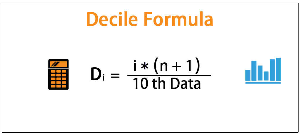Decile Formula | Step by Step Guide to Calculate Deciles with Examples