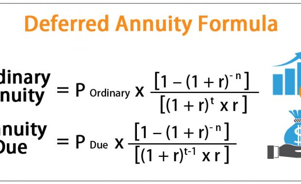 Deferred Annuity Formula