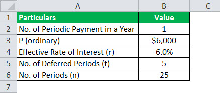 Deferred Annuity Formula Example 1