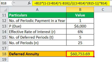 calculate Deferred Annuity Example 2.2jpg