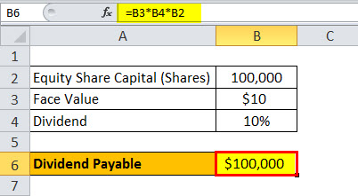 Dividend Payable Example 1