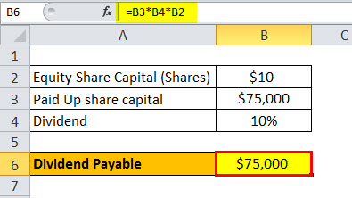 Dividend Payable Example 2