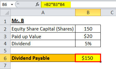 Dividend Payable Example 5.1jpg