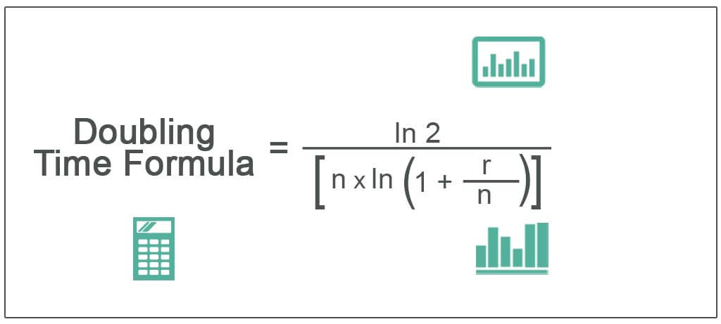 Doubling-Time-Formula