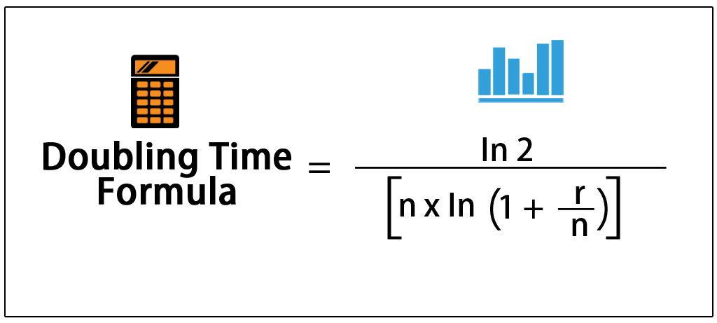 Doubling Time Formula