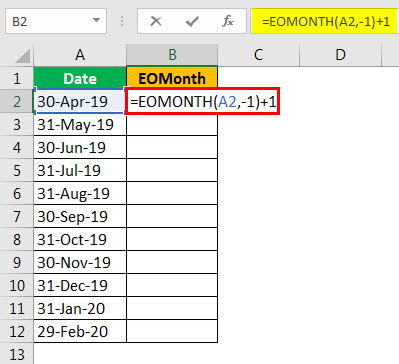 EOMONTH Function | Step by Step Guide to EOMONTH in Excel