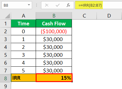 internal rate of return example 4