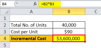 Incremental Revenue Example 1.1jpg