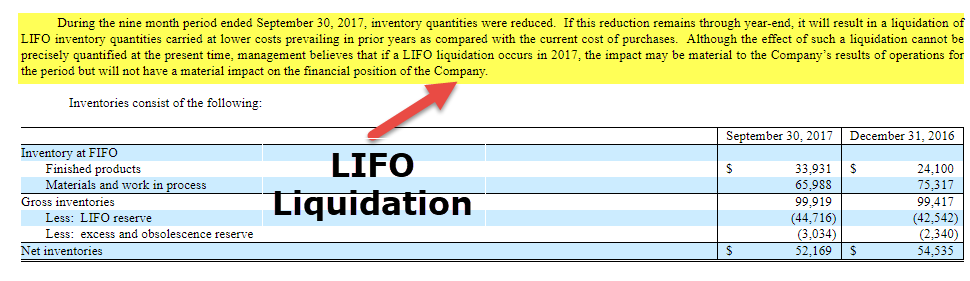 lifo example products