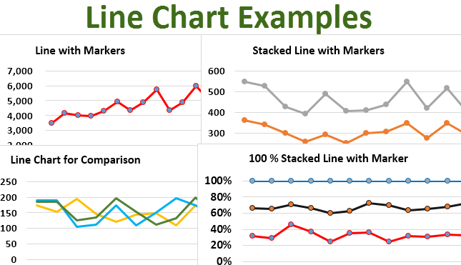 Line Chart Examples | Top 7 Types of Line Charts in Excel with Examples