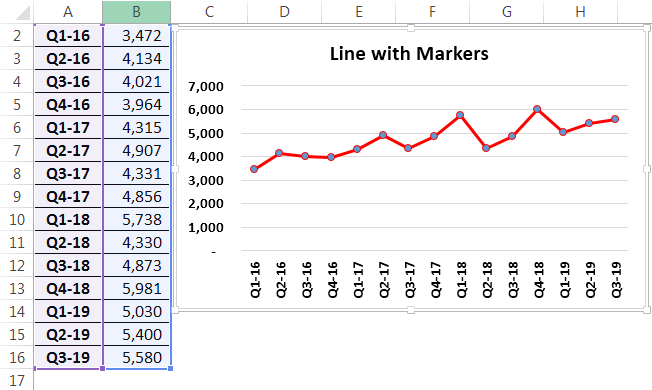Line with MarkerExample 2-1