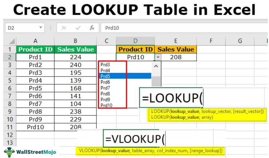 Lookup Table in Excel