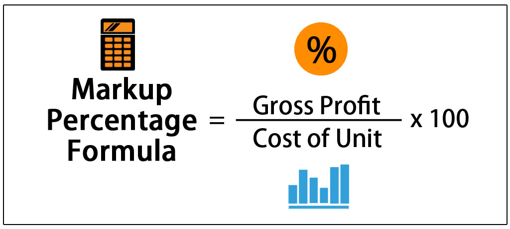 Markup Percentage Formula