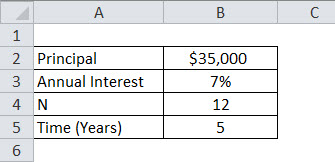 Monthly Compound Interest Formula Example 2