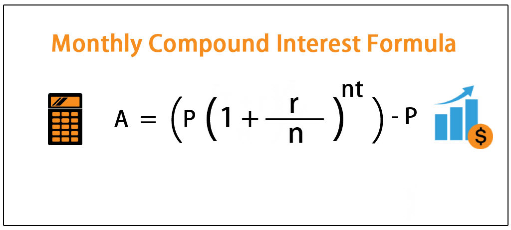 Monthly compound interest formula | calculation (with examples).