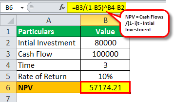 Net present Value Example 1