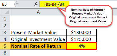 Nominal Rate of Return Example 1