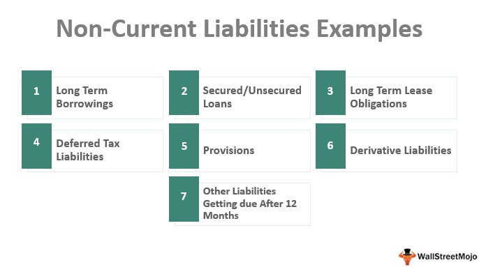Non-Current Liabilities Examples