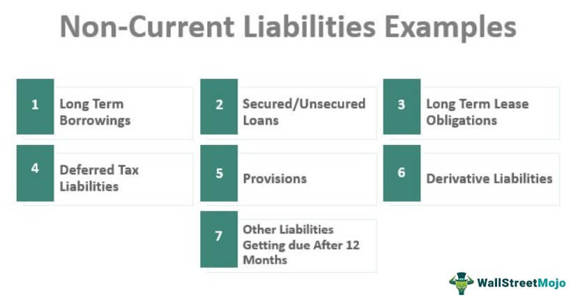 Non Current Liabilities Examples