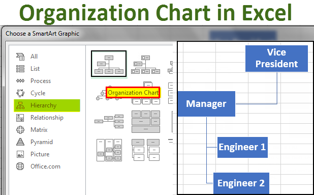 Organization Chart in Excel