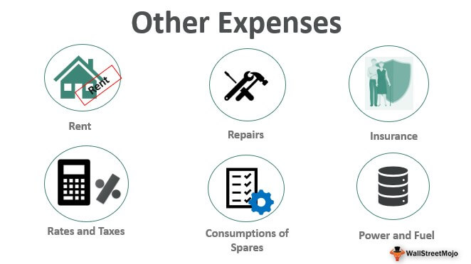 Other-Expenses