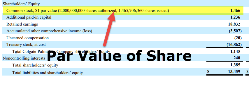 Par Value of Share