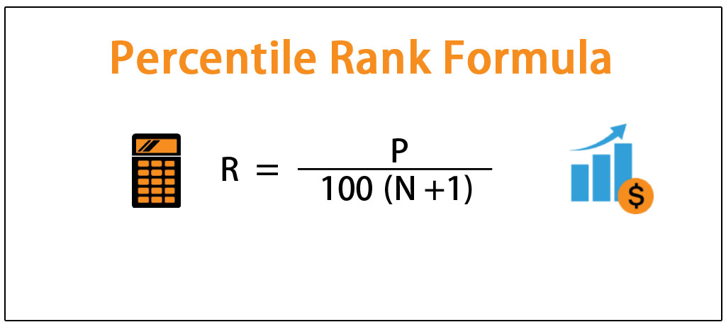 Percentile Rank Formula | How to Calculate Percentile Rank?