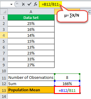 Population mean Example 2.1jpg