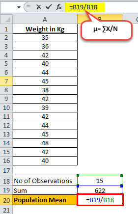 how to calculate population mean in excel Example 3.1jpg