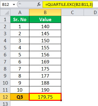 semi inter-quartile range Example4.2